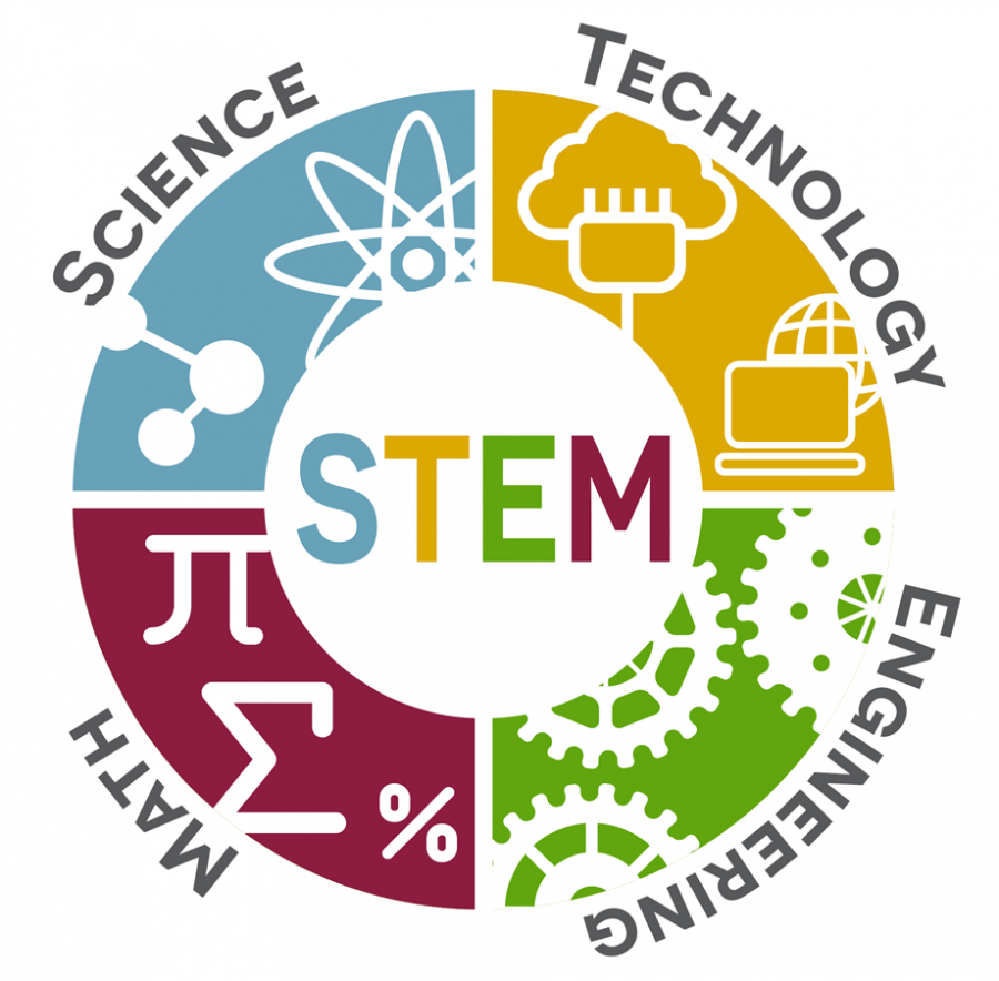 OCC Hosts STEM Event